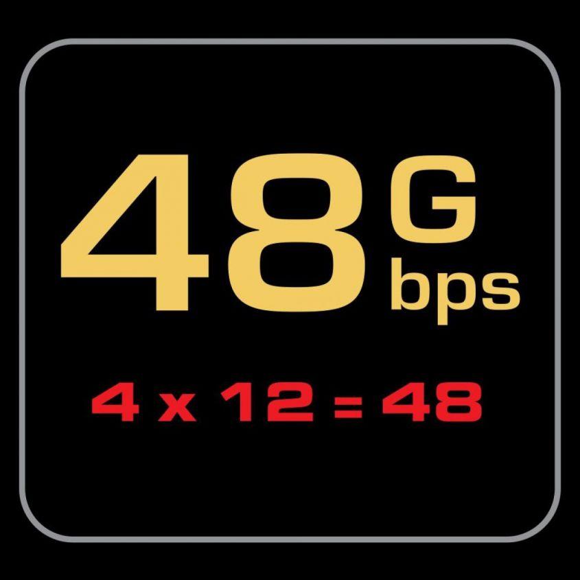 Audioquest HDMI ThunderBird48 48Gbps 8K-10K