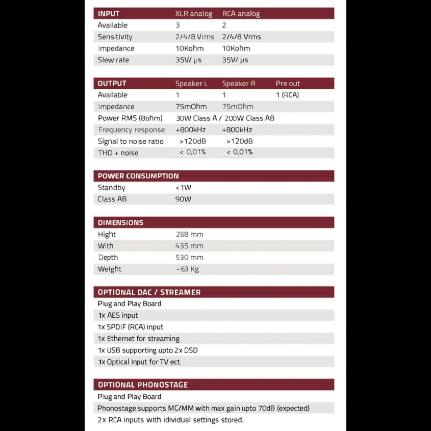 Vitus Audio SIA-030 Specifications