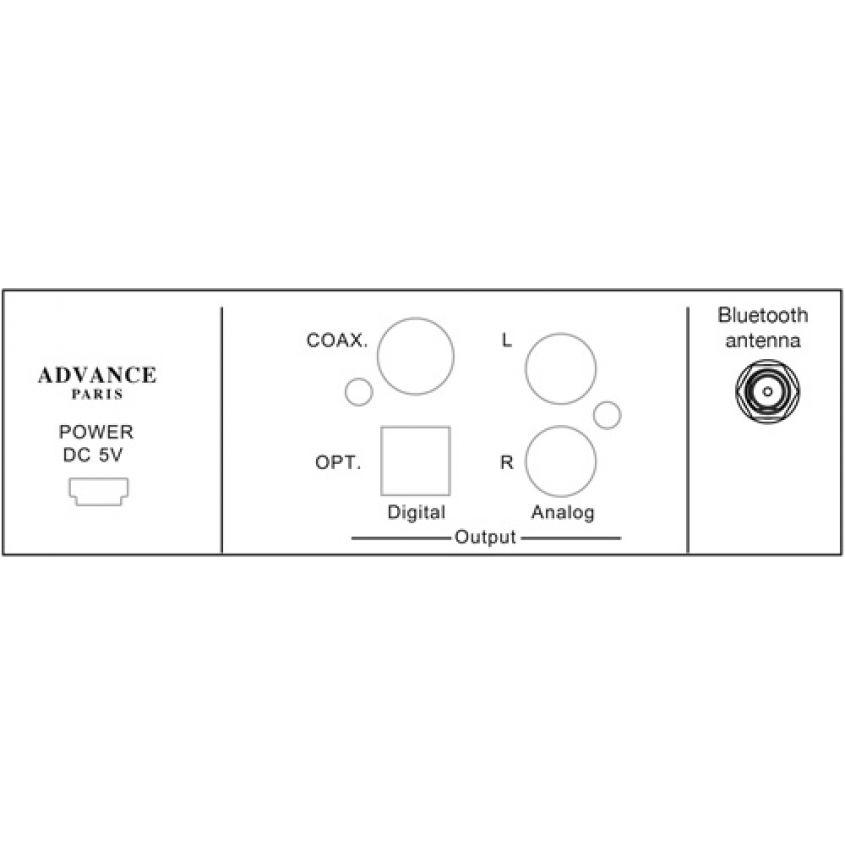 WTX-1100 aptX HD